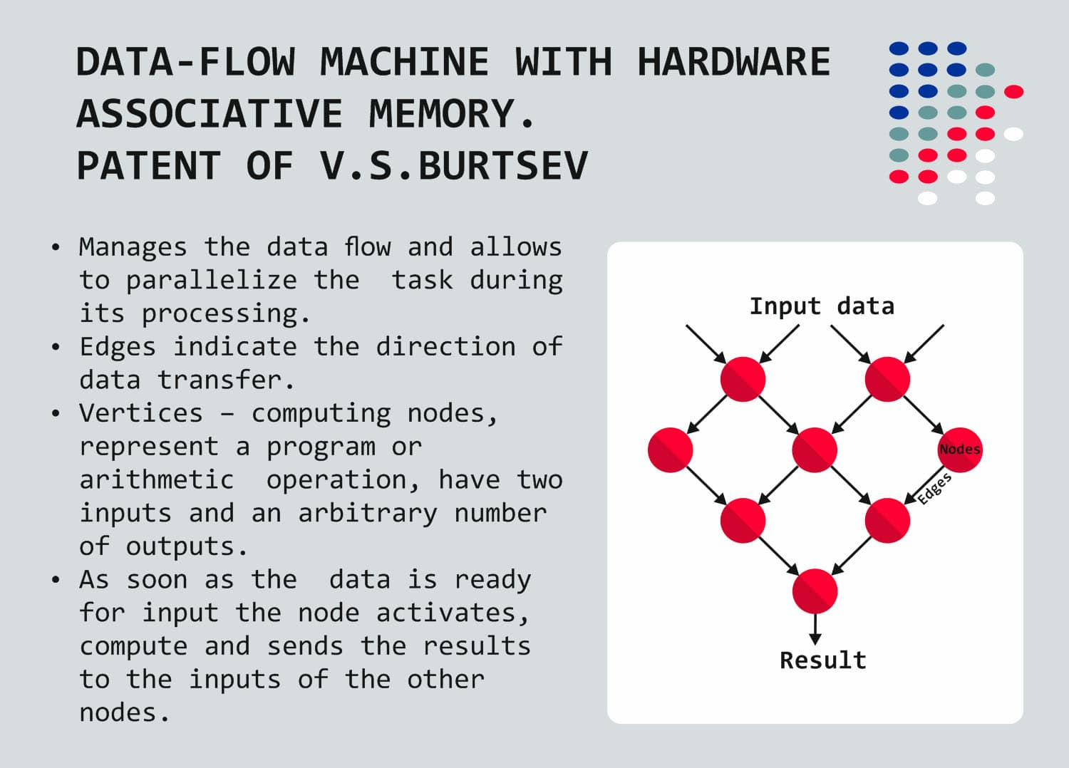 Data-flow machine with hardware associative memory Patent of V.S.Burtsev
